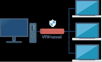 VPNネットワークイメージ